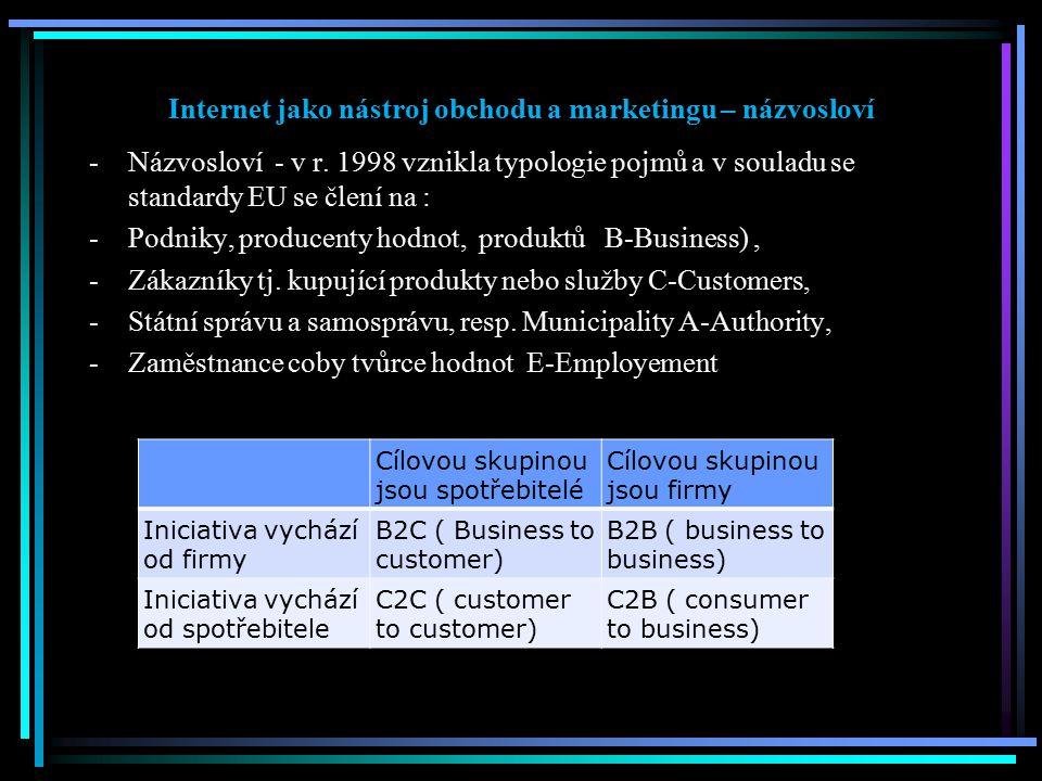 Internet jako nástroj obchodu a marketingu – názvosloví -Názvosloví - v r. 1998 vznikla typologie pojmů a v souladu se standardy EU se člení na : -Pod