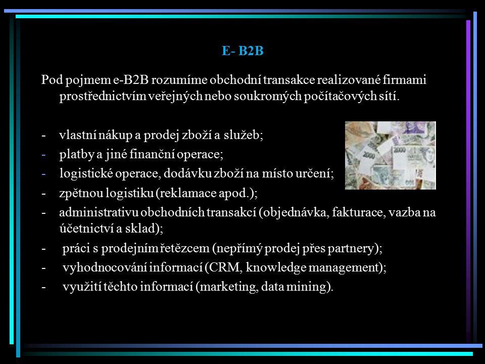 E- B2B Pod pojmem e-B2B rozumíme obchodní transakce realizované firmami prostřednictvím veřejných nebo soukromých počítačových sítí. - vlastní nákup a