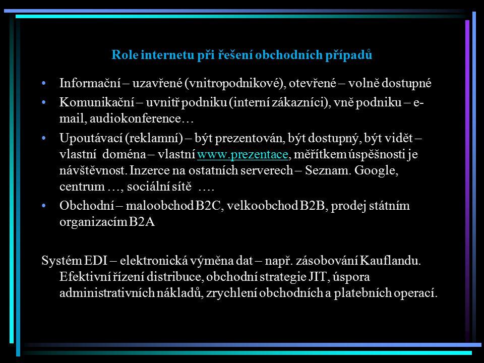 Role internetu při řešení obchodních případů Informační – uzavřené (vnitropodnikové), otevřené – volně dostupné Komunikační – uvnitř podniku (interní