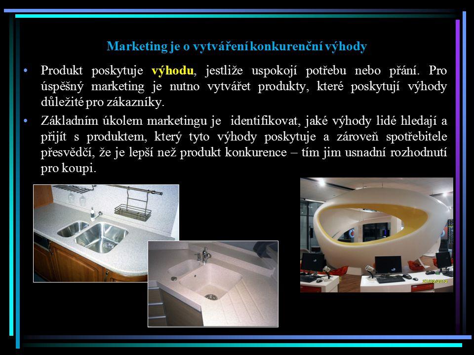 Marketing je o vytváření konkurenční výhody Produkt poskytuje výhodu, jestliže uspokojí potřebu nebo přání. Pro úspěšný marketing je nutno vytvářet pr