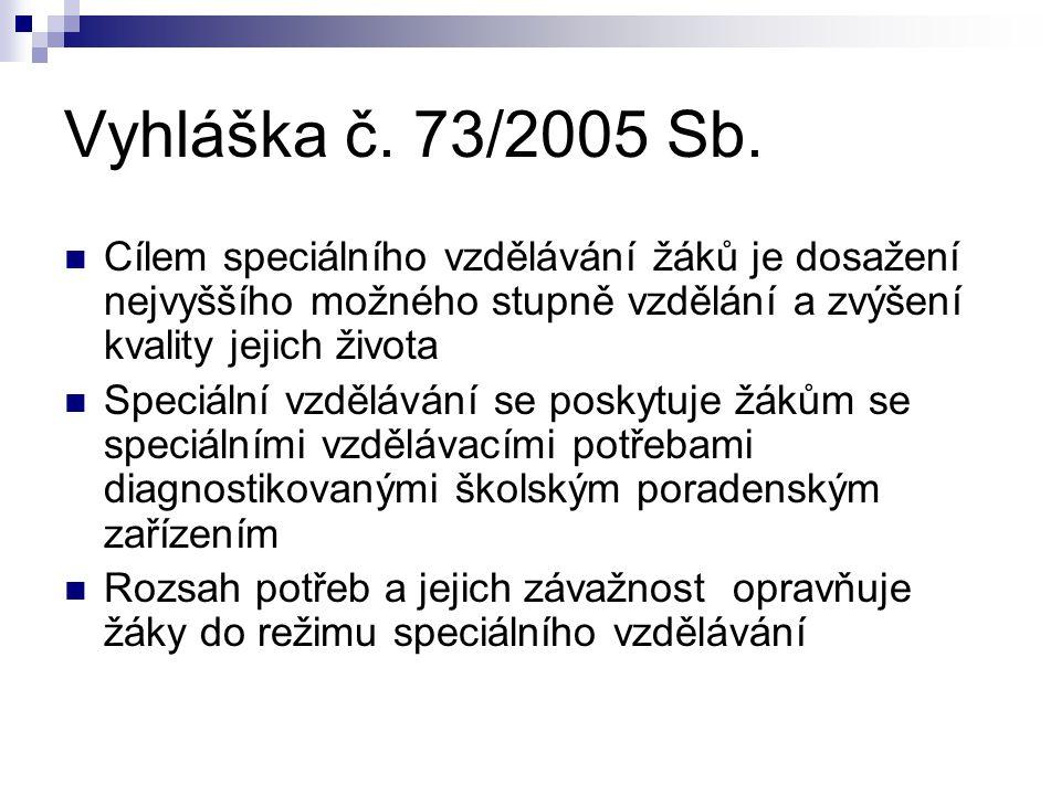 Vyhláška č. 73/2005 Sb. Cílem speciálního vzdělávání žáků je dosažení nejvyššího možného stupně vzdělání a zvýšení kvality jejich života Speciální vzd