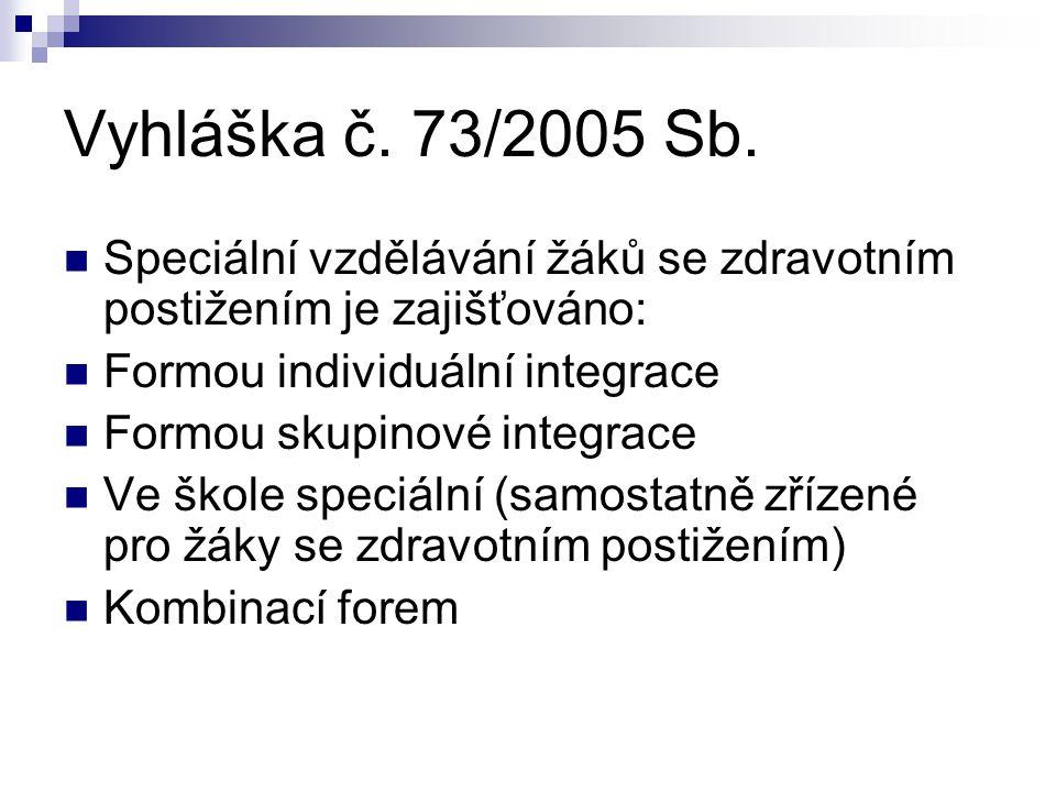 Vyhláška č. 73/2005 Sb. Speciální vzdělávání žáků se zdravotním postižením je zajišťováno: Formou individuální integrace Formou skupinové integrace Ve