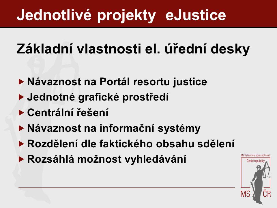 Jednotlivé projekty eJustice Základní vlastnosti el. úřední desky  Návaznost na Portál resortu justice  Jednotné grafické prostředí  Centrální řeše