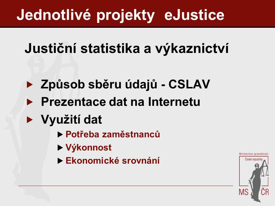 Jednotlivé projekty eJustice Justiční statistika a výkaznictví  Způsob sběru údajů - CSLAV  Prezentace dat na Internetu  Využití dat  Potřeba zamě