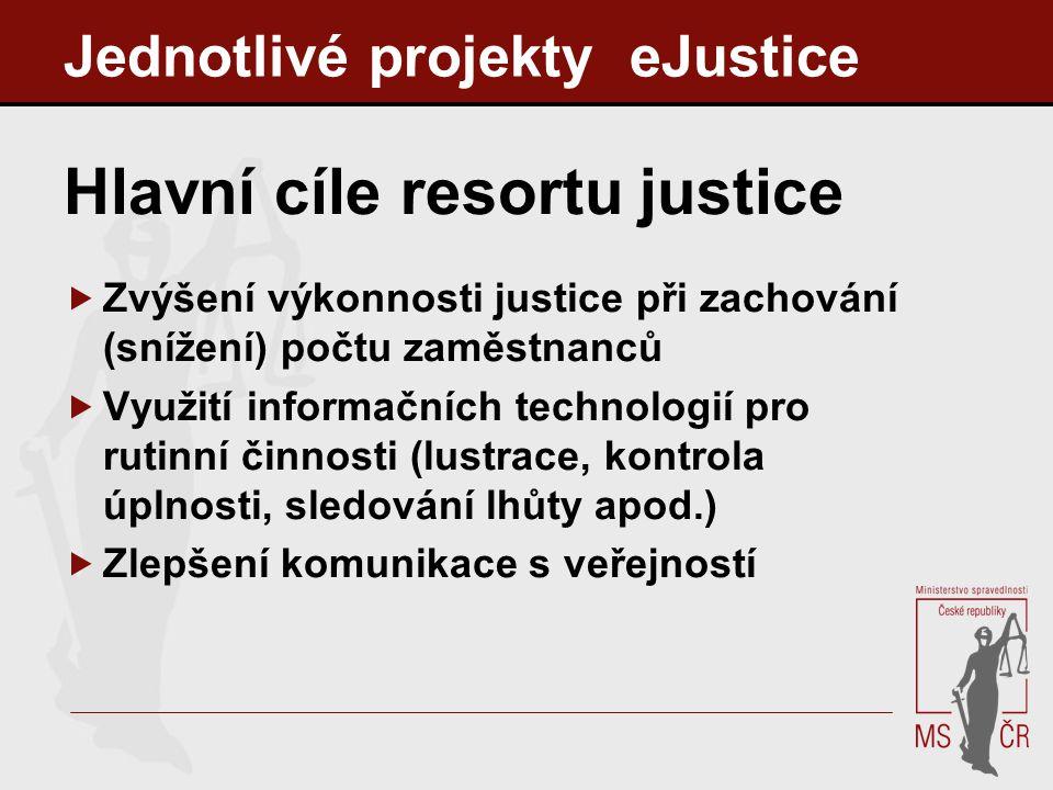Jednotlivé projekty eJustice Hlavní cíle resortu justice  Zvýšení výkonnosti justice při zachování (snížení) počtu zaměstnanců  Využití informačních