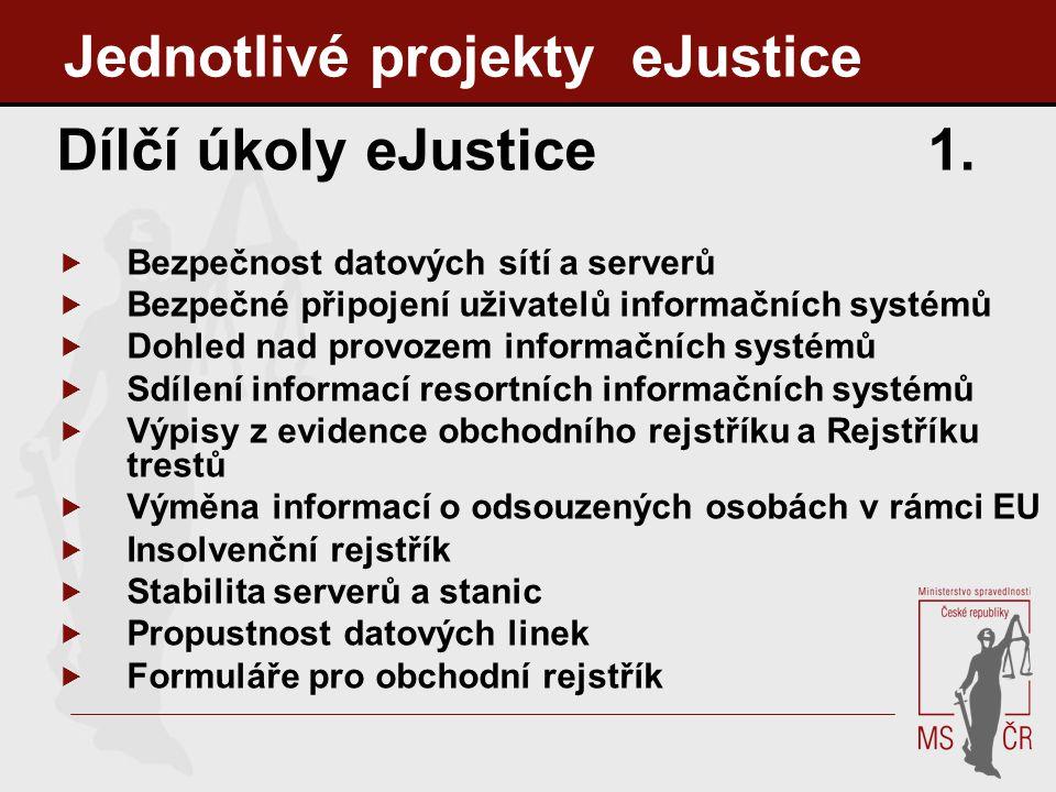 Jednotlivé projekty eJustice Dílčí úkoly eJustice 1.  Bezpečnost datových sítí a serverů  Bezpečné připojení uživatelů informačních systémů  Dohled