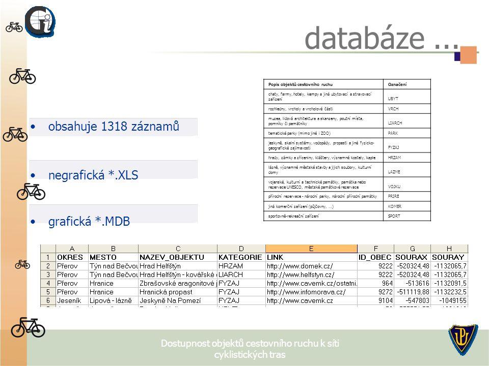 databáze...