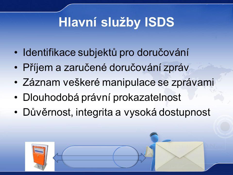 Hlavní služby ISDS Identifikace subjektů pro doručování Příjem a zaručené doručování zpráv Záznam veškeré manipulace se zprávami Dlouhodobá právní prokazatelnost Důvěrnost, integrita a vysoká dostupnost