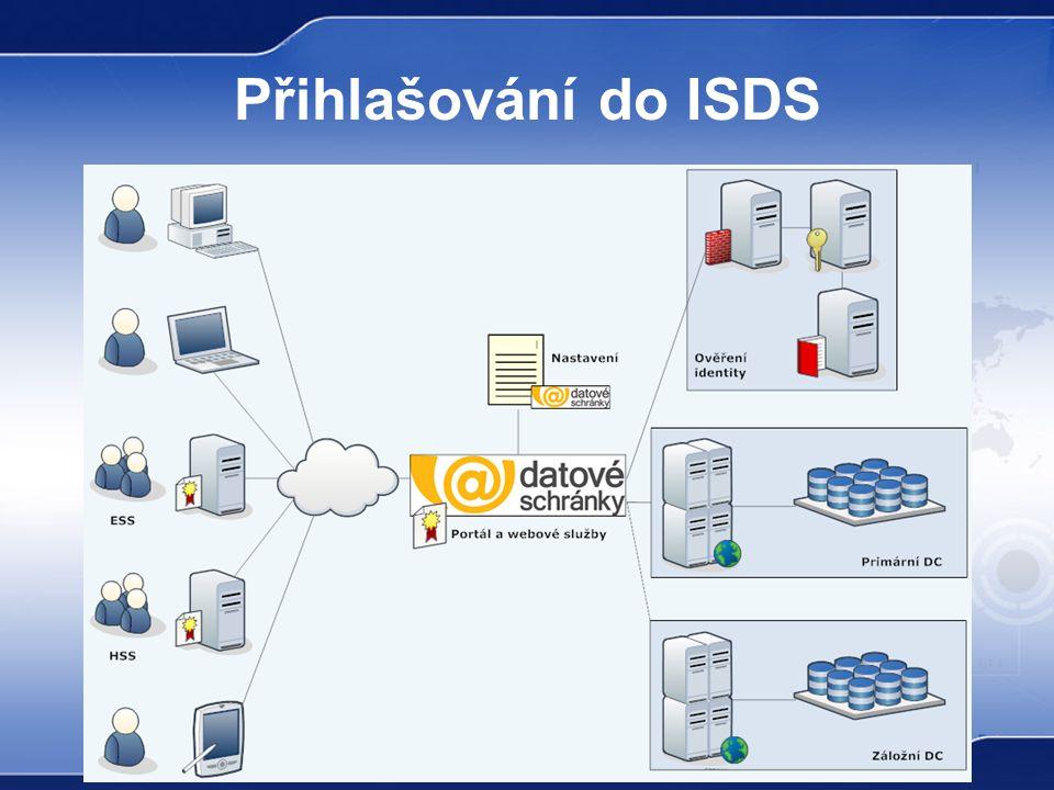 Přihlašování do ISDS