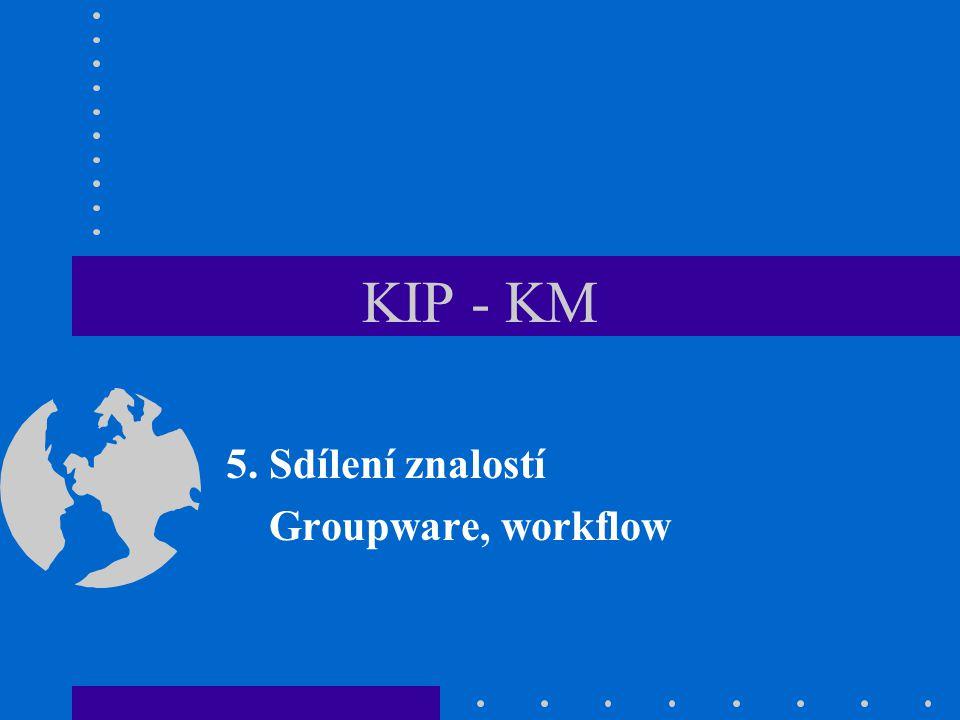 KIP/KM - 532 Trh znalostí Fyzický i virtuální Subjekty: –Prodávající – má určitou znalost –Kupující – hledají znalosti, které potřebují –Zprostředkovatelé
