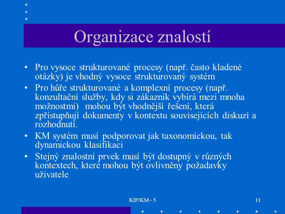 KIP/KM - 511 Organizace znalostí Pro vysoce strukturované procesy (např. často kladené otázky) je vhodný vysoce strukturovaný systém Pro hůře struktur