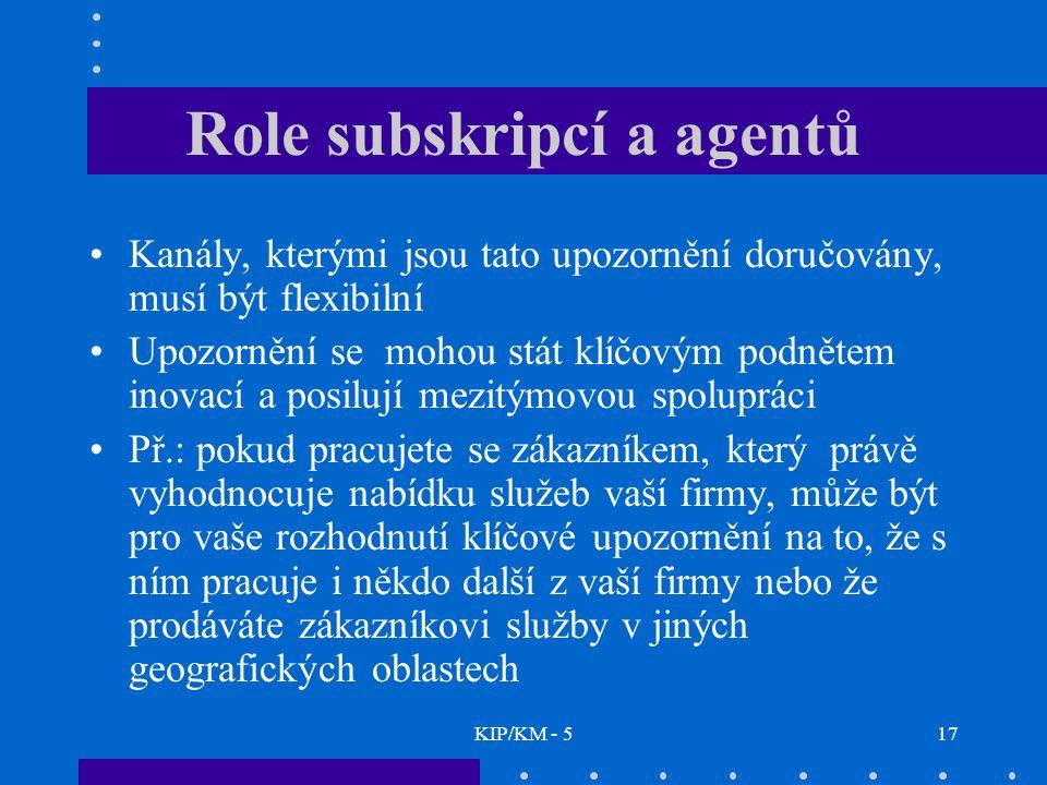 KIP/KM - 517 Role subskripcí a agentů Kanály, kterými jsou tato upozornění doručovány, musí být flexibilní Upozornění se mohou stát klíčovým podnětem