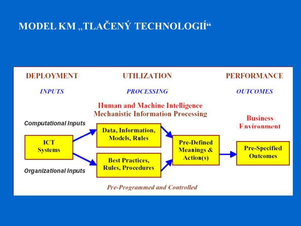 """MODEL KM """"TLAČENÝ TECHNOLOGIÍ"""