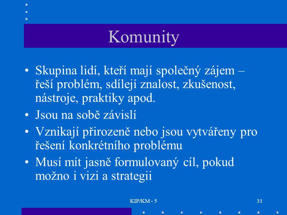 KIP/KM - 531 Komunity Skupina lidí, kteří mají společný zájem – řeší problém, sdílejí znalost, zkušenost, nástroje, praktiky apod. Jsou na sobě závisl