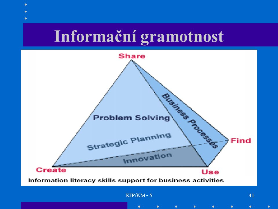 KIP/KM - 541 Informační gramotnost