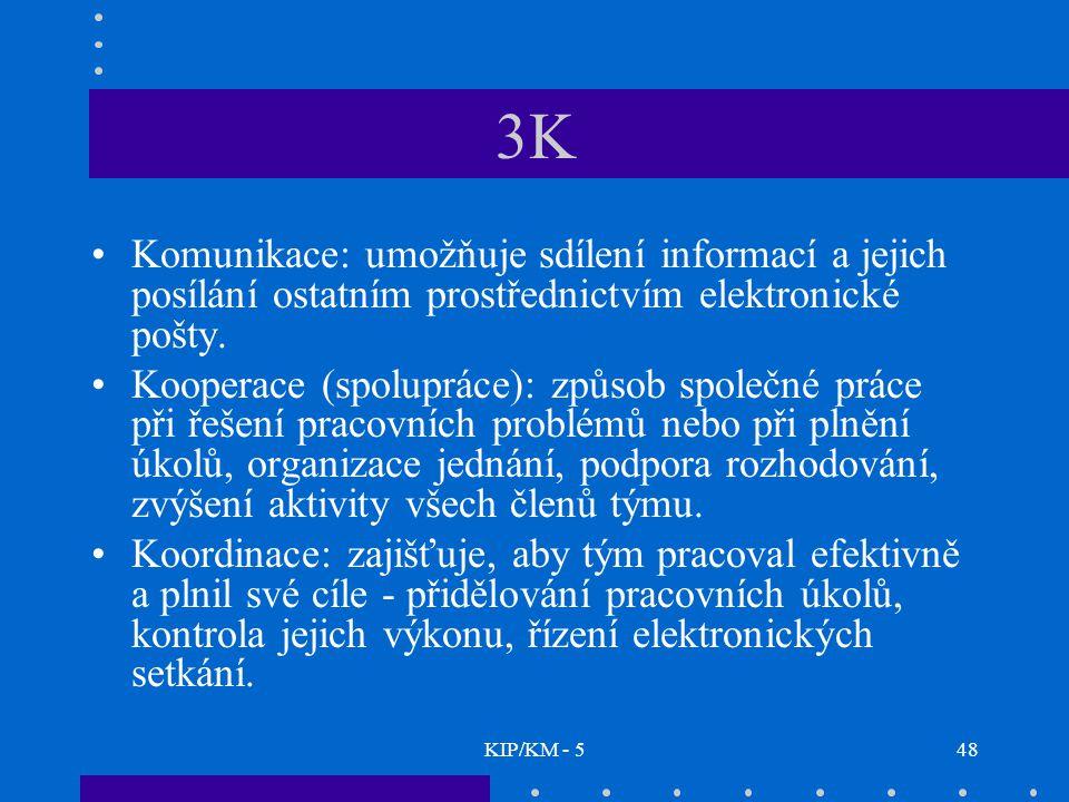 KIP/KM - 548 3K Komunikace: umožňuje sdílení informací a jejich posílání ostatním prostřednictvím elektronické pošty. Kooperace (spolupráce): způsob s