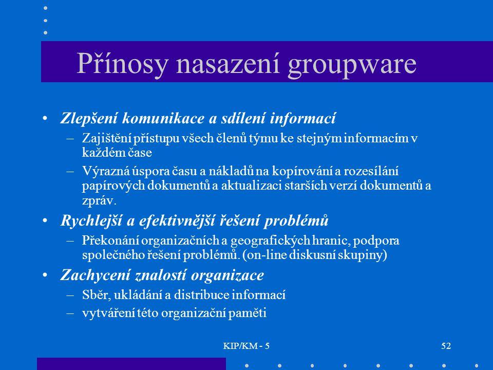 KIP/KM - 552 Přínosy nasazení groupware Zlepšení komunikace a sdílení informací –Zajištění přístupu všech členů týmu ke stejným informacím v každém ča