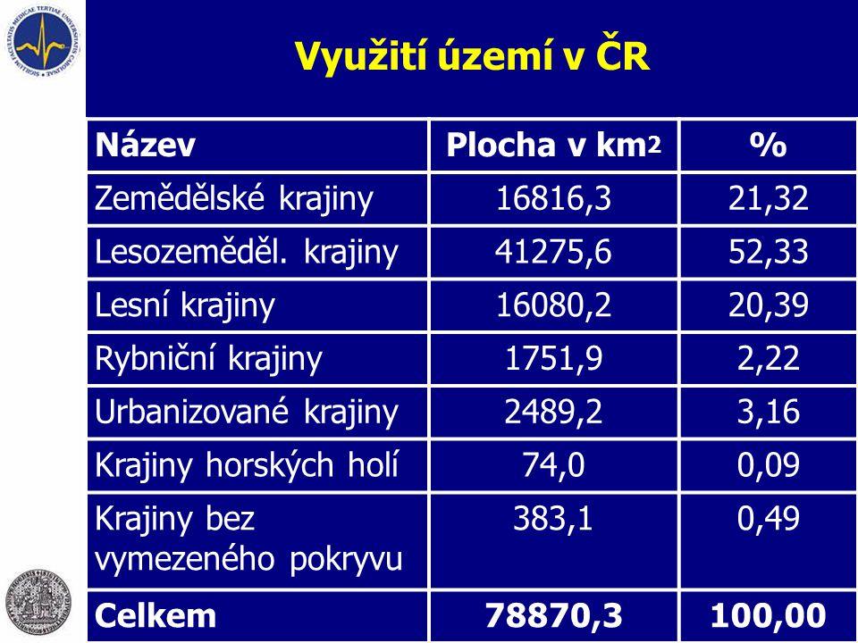 Využití území v ČR NázevPlocha v km 2 % Zemědělské krajiny16816,321,32 Lesozeměděl. krajiny41275,652,33 Lesní krajiny16080,220,39 Rybniční krajiny1751