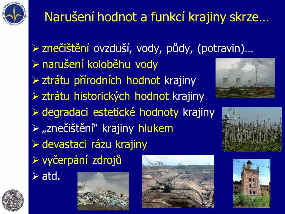 Narušení hodnot a funkcí krajiny skrze…  znečištění ovzduší, vody, půdy, (potravin)…  narušení koloběhu vody  ztrátu přírodních hodnot krajiny  zt