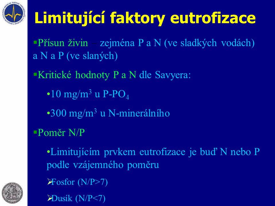 Limitující faktory eutrofizace  Přísun živin – zejména P a N (ve sladkých vodách) a N a P (ve slaných)  Kritické hodnoty P a N dle Savyera: 10 mg/m 3 u P-PO 4 300 mg/m 3 u N-minerálního  Poměr N/P Limitujícím prvkem eutrofizace je buď N nebo P podle vzájemného poměru  Fosfor (N/P>7)  Dusík (N/P<7)