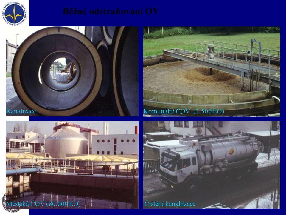 Běžné odstraňování OV KanalizaceKomunální ČOV (2.500 EO) Čištění kanallizaceMěstská ČOV (80.000 EO)