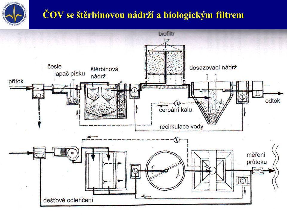 ČOV se štěrbinovou nádrží a biologickým filtrem