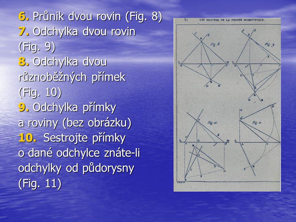 6. Průnik dvou rovin (Fig. 8) 7. Odchylka dvou rovin (Fig. 9) 8. Odchylka dvou různoběžných přímek (Fig. 10) 9. Odchylka přímky a roviny (bez obrázku)