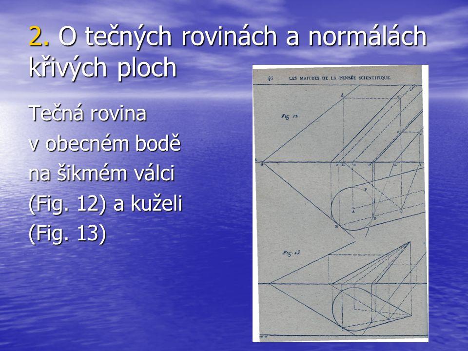 2. O tečných rovinách a normálách křivých ploch Tečná rovina v obecném bodě na šikmém válci (Fig. 12) a kuželi (Fig. 13)
