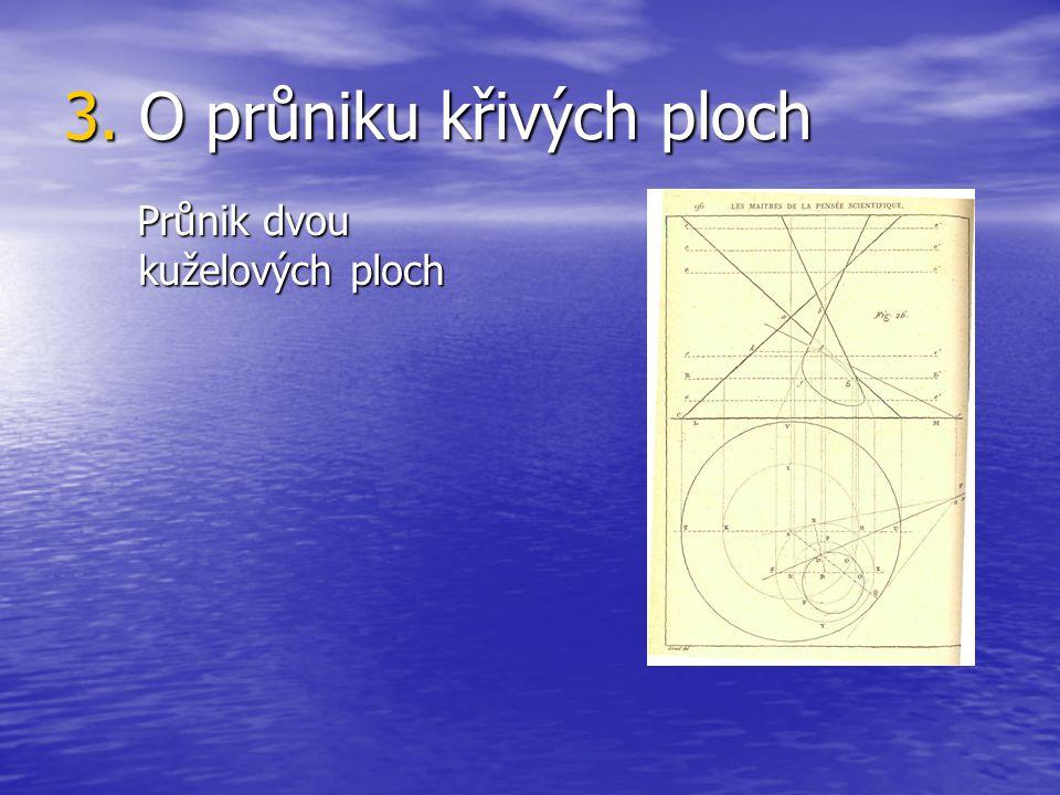 3. O průniku křivých ploch Průnik dvou kuželových ploch Průnik dvou kuželových ploch