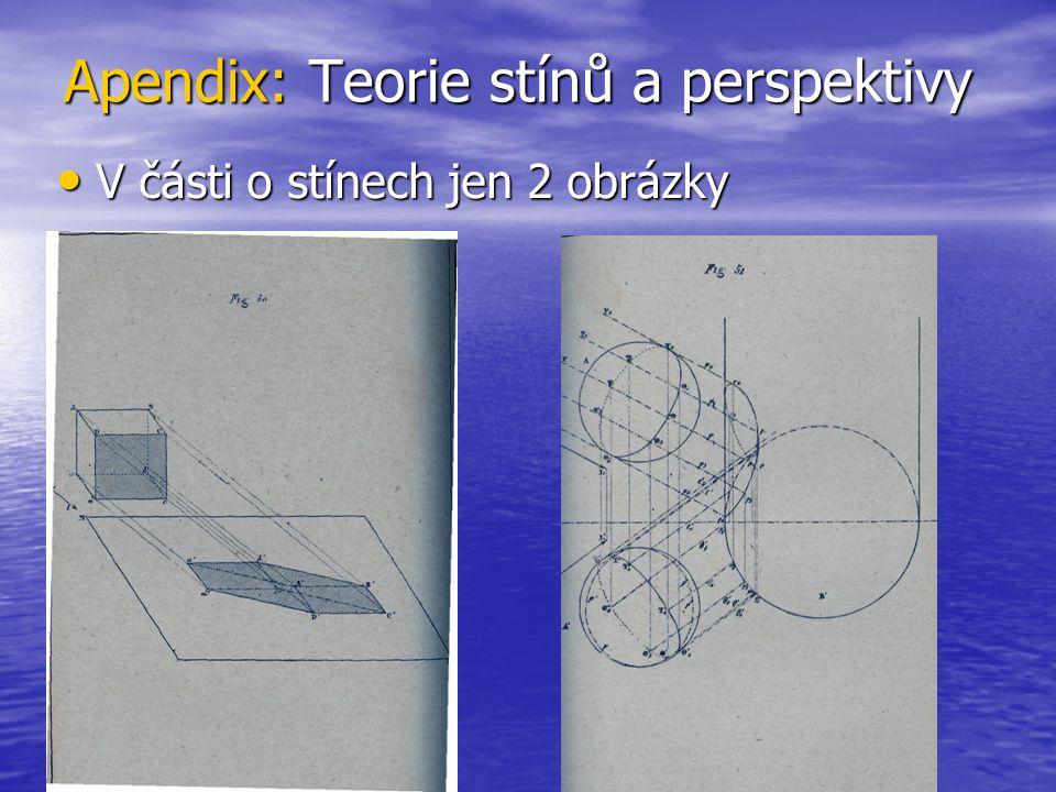 Apendix: Teorie stínů a perspektivy V části o stínech jen 2 obrázky V části o stínech jen 2 obrázky