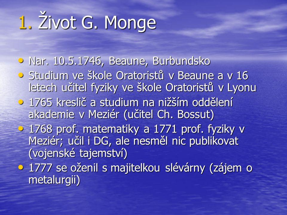 Zdroje G.Monge: Géométrie descriptive G.