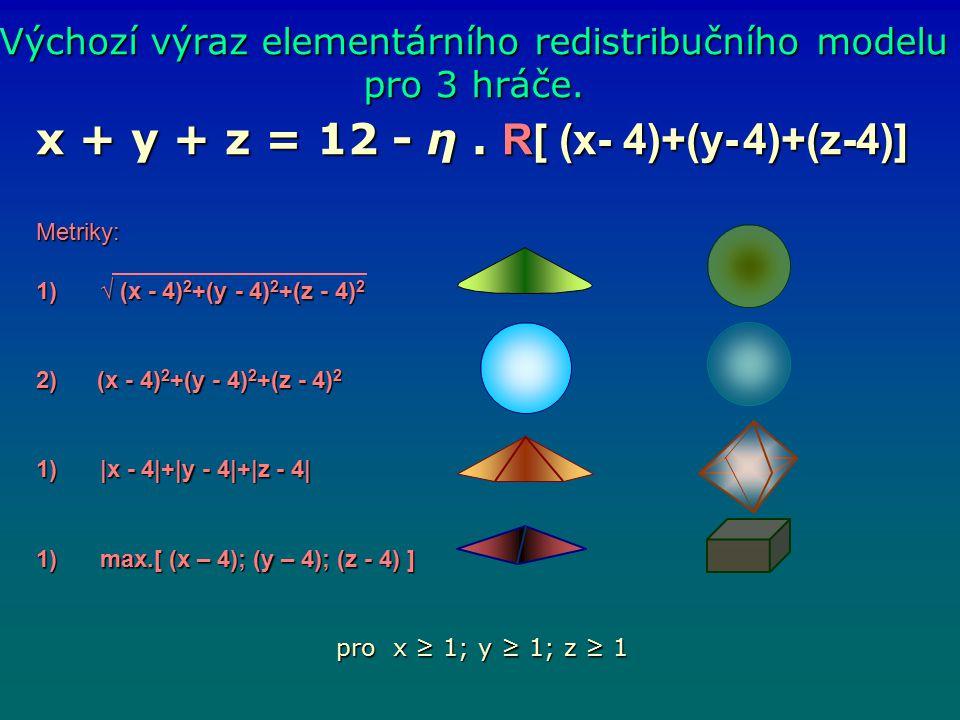 x + y + z = 12 - η. R[ (x- 4)+(y- 4)+(z-4)] Metriky: 1)√ (x - 4) 2 +(y - 4) 2 +(z - 4) 2 2) (x - 4) 2 +(y - 4) 2 +(z - 4) 2 1)|x - 4|+|y - 4|+|z - 4|