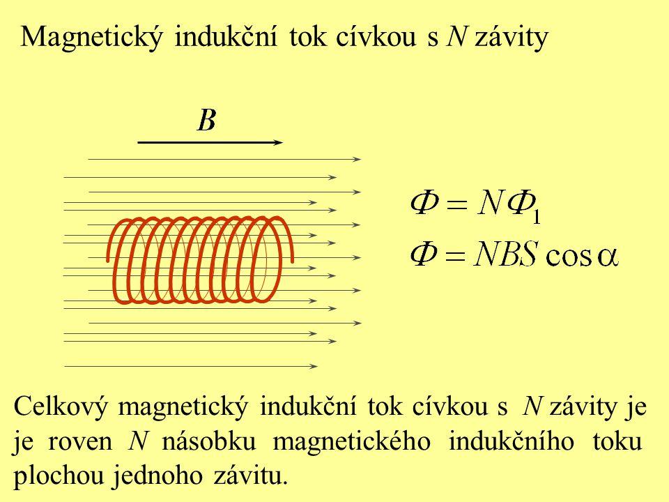 Magnetický indukční tok cívkou s N závity Celkový magnetický indukční tok cívkou s N závity je je roven N násobku magnetického indukčního toku plochou