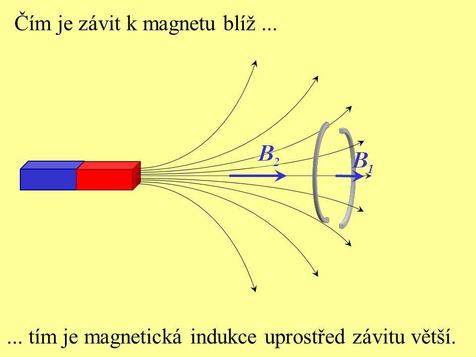 ... tím je magnetická indukce uprostřed závitu větší. Čím je závit k magnetu blíž...