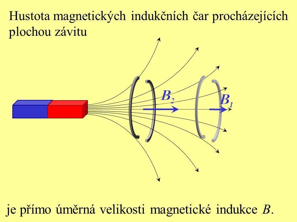 je přímo úměrná velikosti magnetické indukce B. Hustota magnetických indukčních čar procházejících plochou závitu