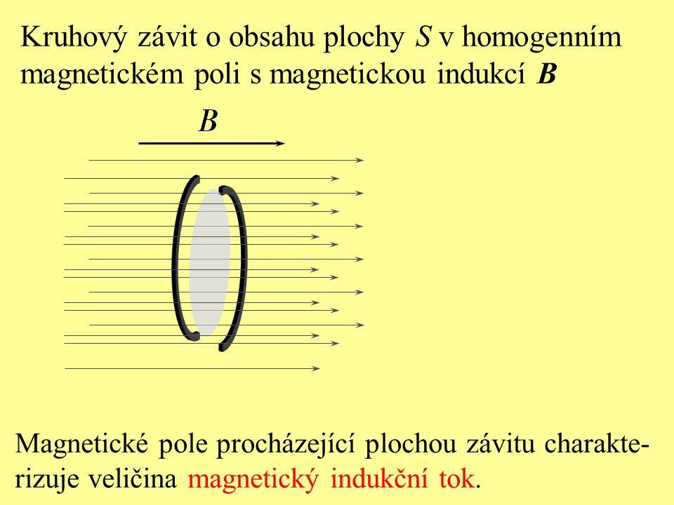 Magnetický indukční tok  (fí) Je přímo úměrný velikosti magnetické indukce B, je přímo úměrný obsahu plochy S závitu.