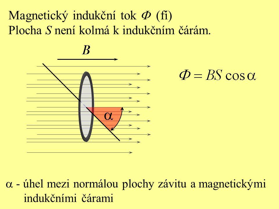  - úhel mezi normálou plochy závitu a magnetickými indukčními čárami  Magnetický indukční tok  (fí) Plocha S není kolmá k indukčním čárám.