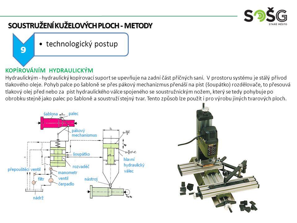 SOUSTRUŽENÍ KUŽELOVÝCH PLOCH - METODY SOUSTRUŽENÍ KUŽELOVÝCH PLOCH - METODY 9 technologický postup KOPÍROVÁNÍM HYDRAULICKÝM Hydraulickým - hydraulický