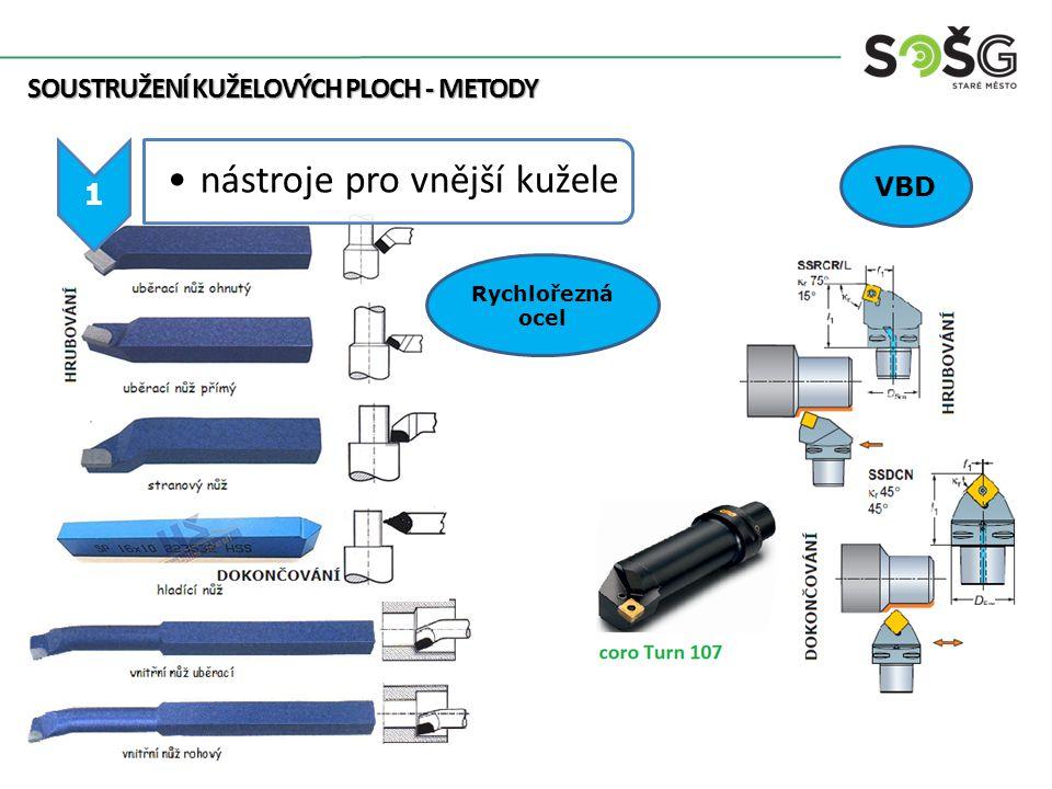 ZDROJE A PRAMENY Obráběcí nástroje s VBD, obráběcí stroje: obr.