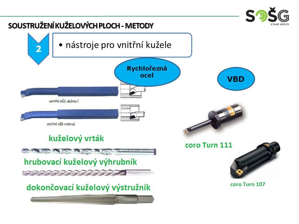 2 nástroje pro vnitřní kužele SOUSTRUŽENÍ KUŽELOVÝCH PLOCH - METODY SOUSTRUŽENÍ KUŽELOVÝCH PLOCH - METODY VBD Rychlořezná ocel
