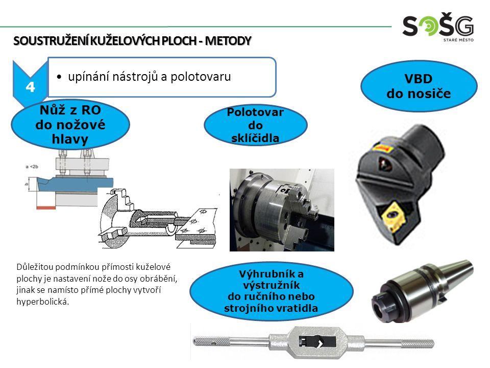 5 technologický postup http://www.youtube.com/watch?v=Vif8GrnQSuY http://www.youtube.com/watch?v=Vif8GrnQSuY SOUSTRUŽENÍ KUŽELOVÝCH PLOCH - METODY SOUSTRUŽENÍ KUŽELOVÝCH PLOCH - METODY Posuv ve směru červené šipky Konvenční i CNC Při každé technologii se samozřejmě, jako u jiných, hrubuje a dokončuje.