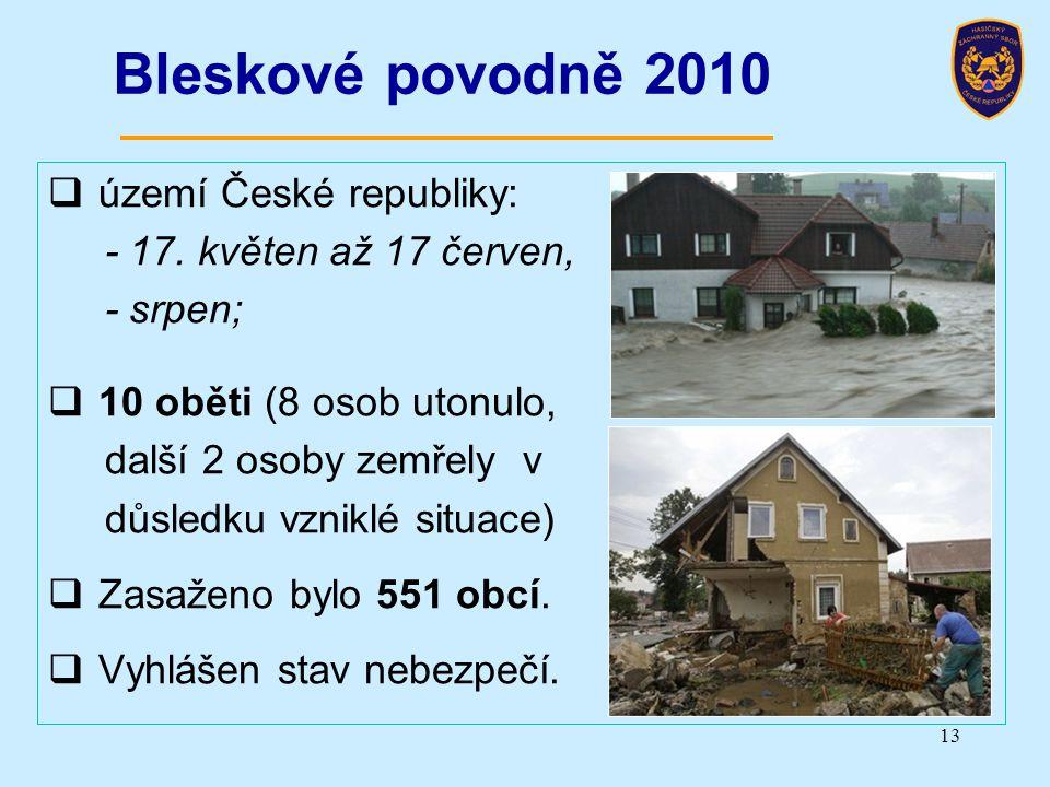 Bleskové povodně 2010  území České republiky: - 17. květen až 17 červen, - srpen;  10 oběti (8 osob utonulo, další 2 osoby zemřely v důsledku vznikl