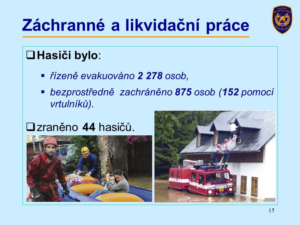 Záchranné a likvidační práce  Hasiči bylo:  řízeně evakuováno 2 278 osob,  bezprostředně zachráněno 875 osob (152 pomocí vrtulníků).  zraněno 44 h