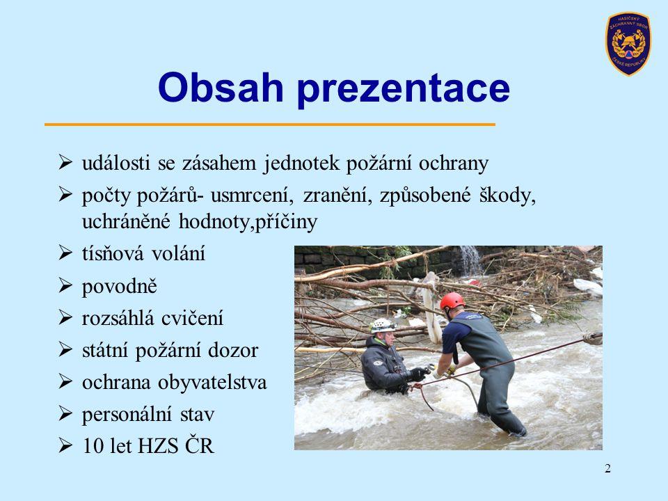 Bleskové povodně 2010  území České republiky: - 17.