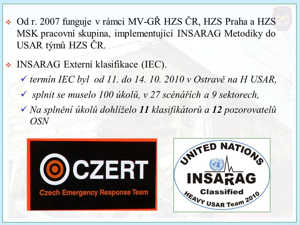  Od r. 2007 funguje v rámci MV-GŘ HZS ČR, HZS Praha a HZS MSK pracovní skupina, implementující INSARAG Metodiky do USAR týmů HZS ČR.  INSARAG Extern