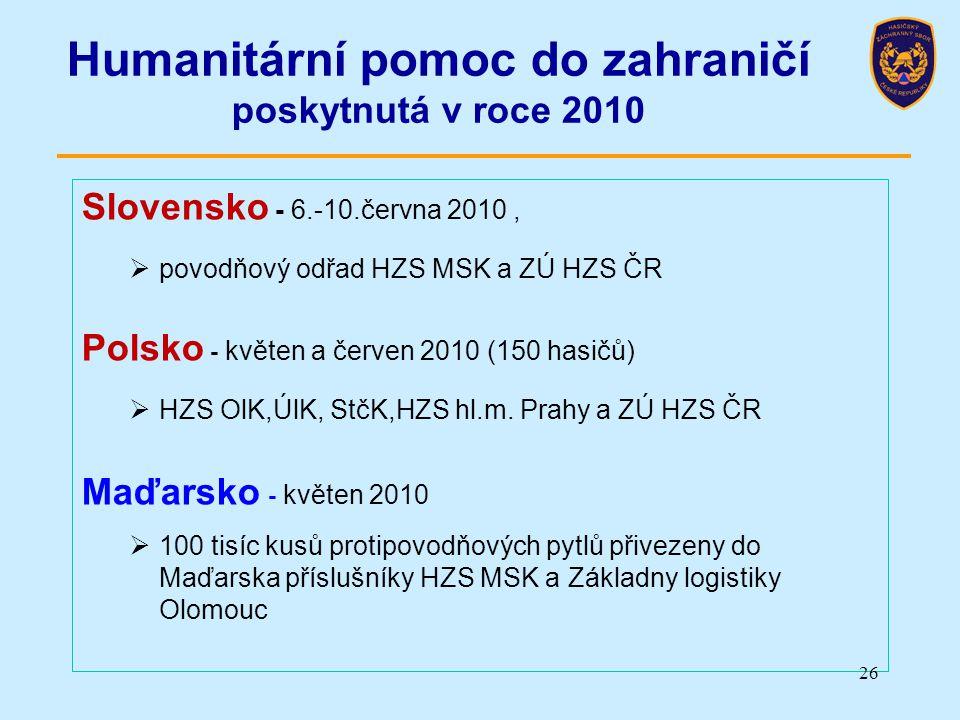 Humanitární pomoc do zahraničí poskytnutá v roce 2010 Slovensko - 6.-10.června 2010,  povodňový odřad HZS MSK a ZÚ HZS ČR Polsko - květen a červen 20