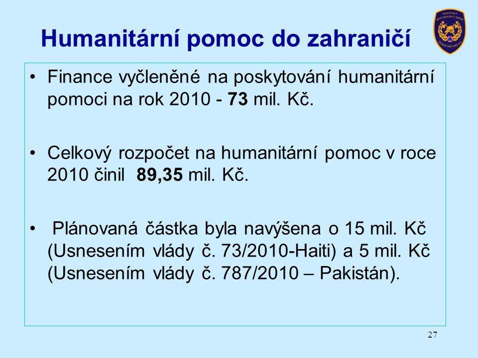 Finance vyčleněné na poskytování humanitární pomoci na rok 2010 - 73 mil. Kč. Celkový rozpočet na humanitární pomoc v roce 2010 činil 89,35 mil. Kč. P
