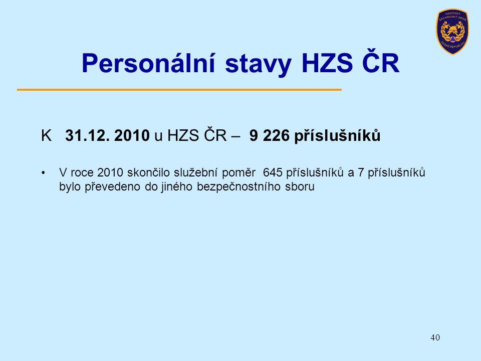 Personální stavy HZS ČR K 31.12. 2010 u HZS ČR – 9 226 příslušníků V roce 2010 skončilo služební poměr 645 příslušníků a 7 příslušníků bylo převedeno