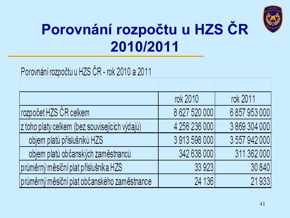 Porovnání rozpočtu u HZS ČR 2010/2011 41