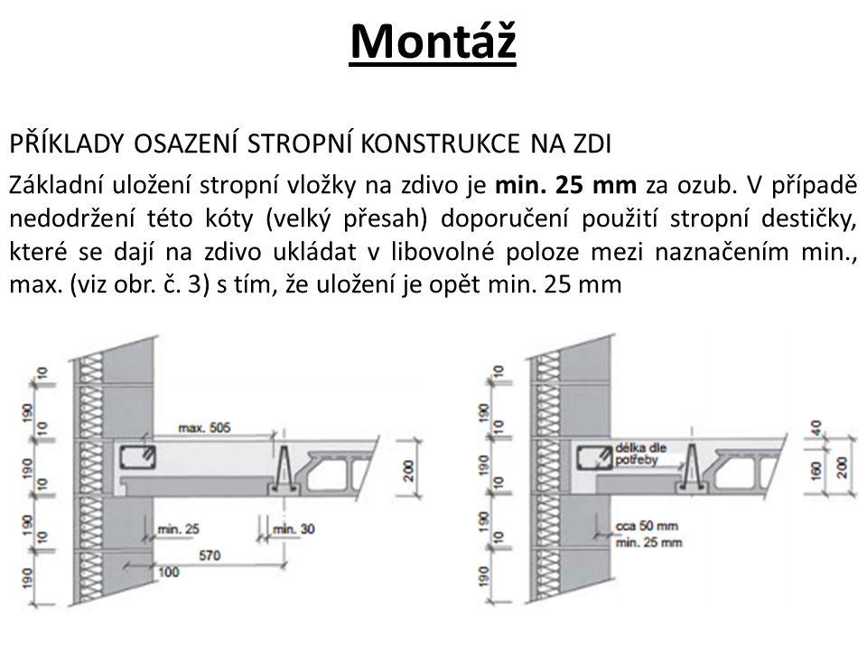 Montáž PŘÍKLADY OSAZENÍ STROPNÍ KONSTRUKCE NA ZDI Základní uložení stropní vložky na zdivo je min. 25 mm za ozub. V případě nedodržení této kóty (velk